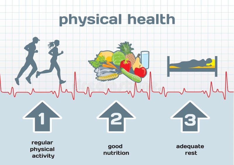 Fysisk hälsa: aktivitet näring, rest royaltyfri illustrationer
