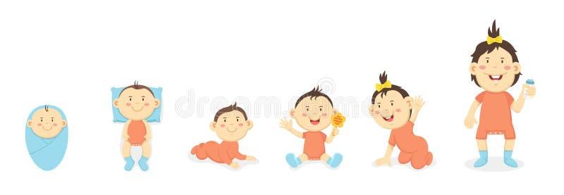 Fysisk utveckling av barnet upp till 1 år, vektor stock illustrationer