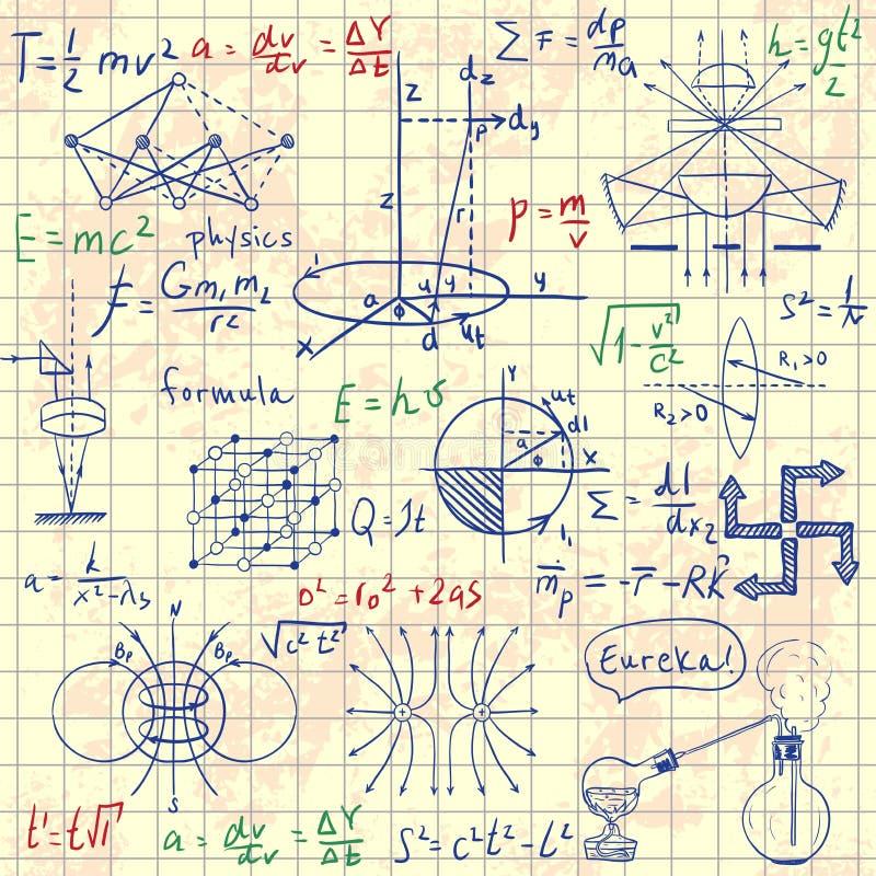 Fysiska formler, diagram och vetenskapliga beräkningar Dra tillbaka till skolan: stil för tappning för klottret för objekt för ve stock illustrationer