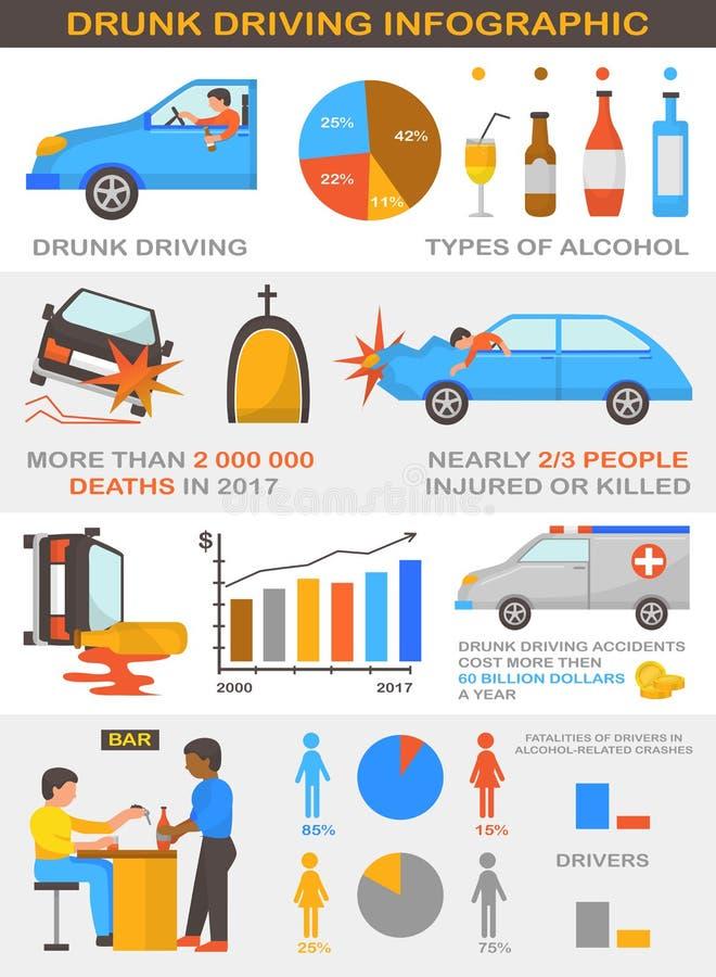 Gällde den alkoholiserade chauffören för rattfyllerivektorn i infographic illustration för bilolycka med diagramuppsättningen av  stock illustrationer