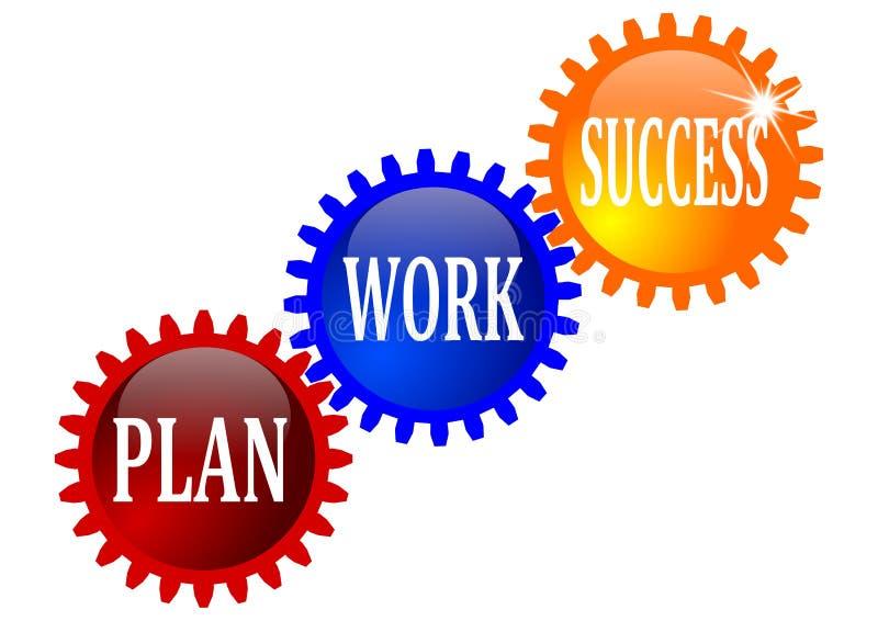 Gänge von Aufschriften planen, funktionieren, Erfolg lizenzfreie abbildung