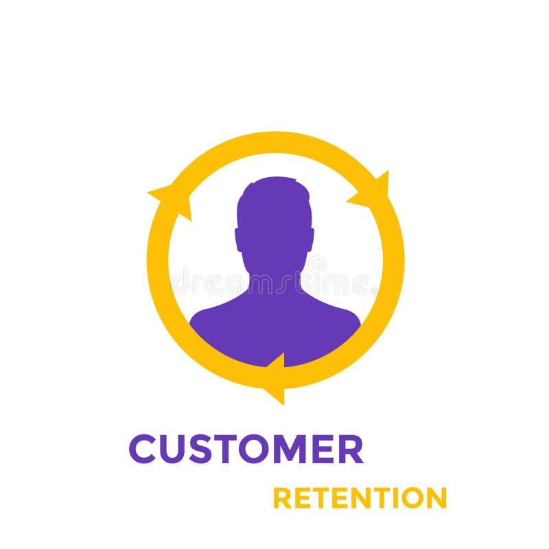 Gående tillbaka kund- och klientkvarhållandesymbol royaltyfri illustrationer
