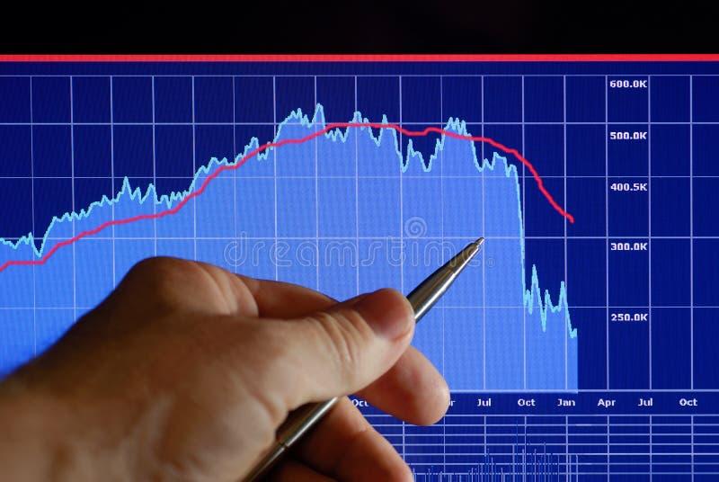 går ner marknader arkivfoton