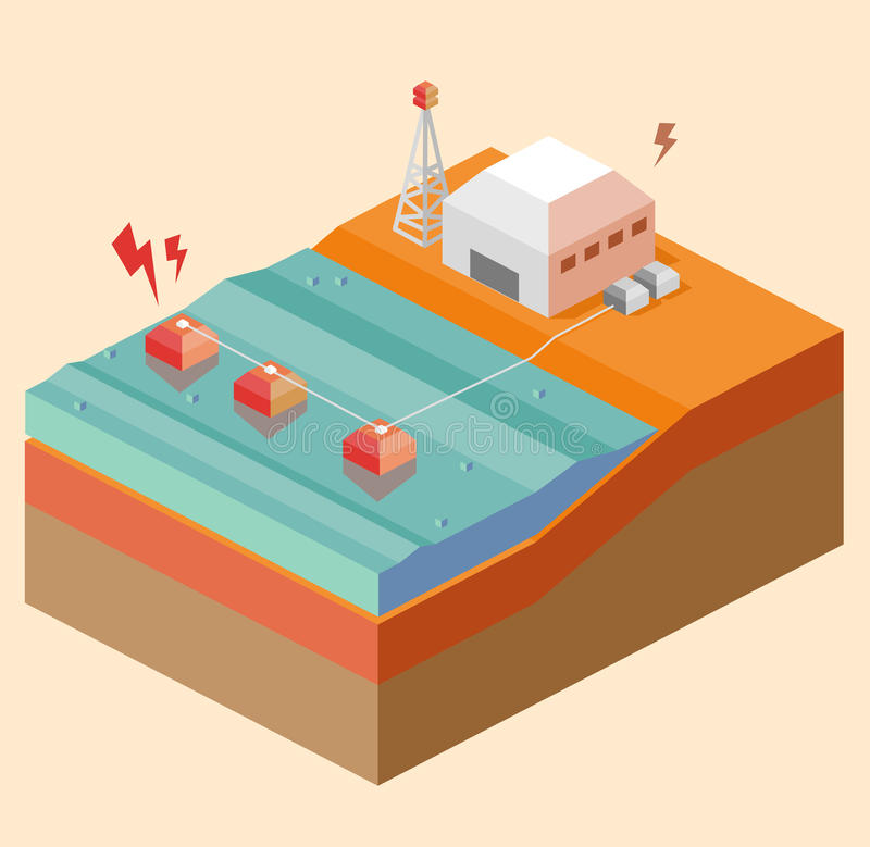 Générateur électrique de vague de mer illustration de vecteur