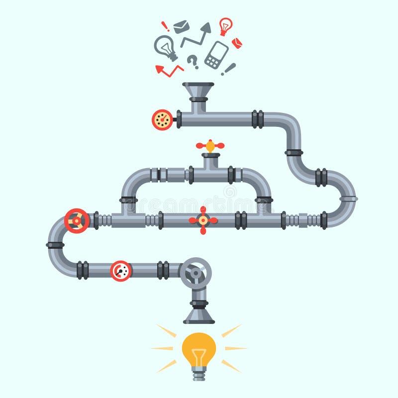 Générateur d'idées Machine de génération d'idée, machines d'usine de canalisation d'industrie avec la lampe d'éclairage Vecteur d illustration libre de droits