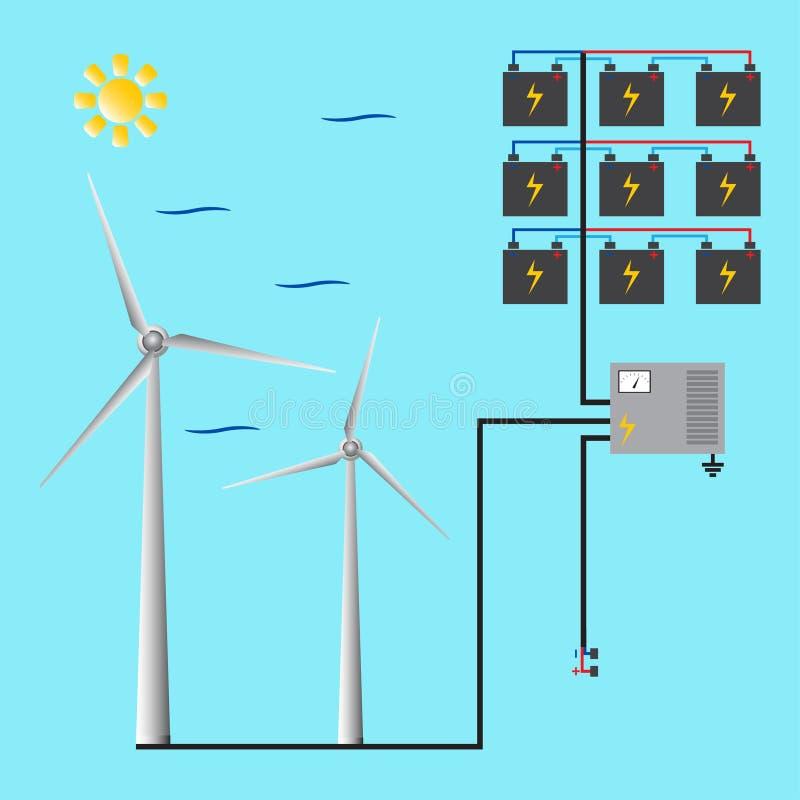 Générateur de vent pour le Web et le mobile Énergie verte illustration de vecteur