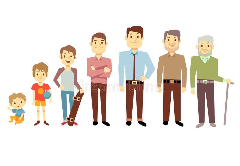 Génération d'hommes aux âges différents du bébé infantile à l'illustration supérieure de vecteur de vieil homme illustration stock