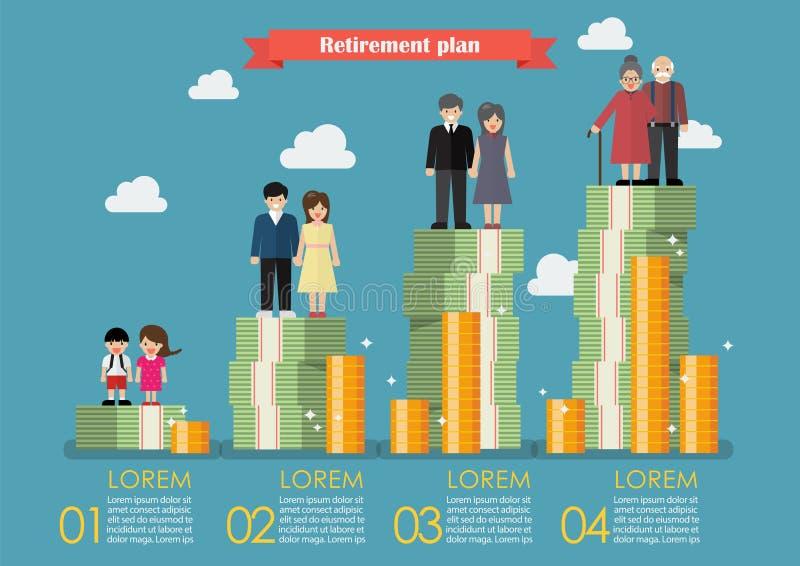 Générations de personnes avec le plan d'argent de retraite infographic illustration de vecteur