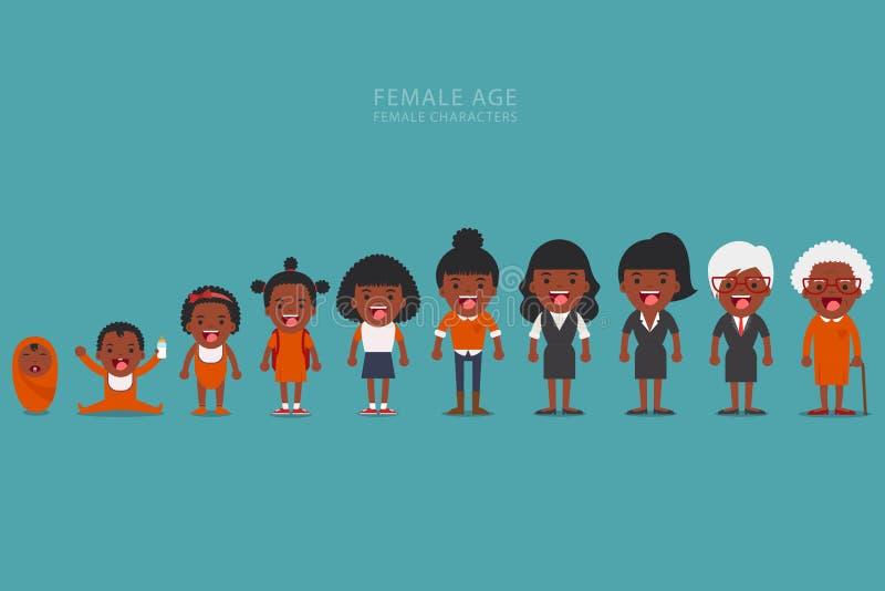 Générations ethniques de personnes d'afro-américain à différents âges AG illustration libre de droits