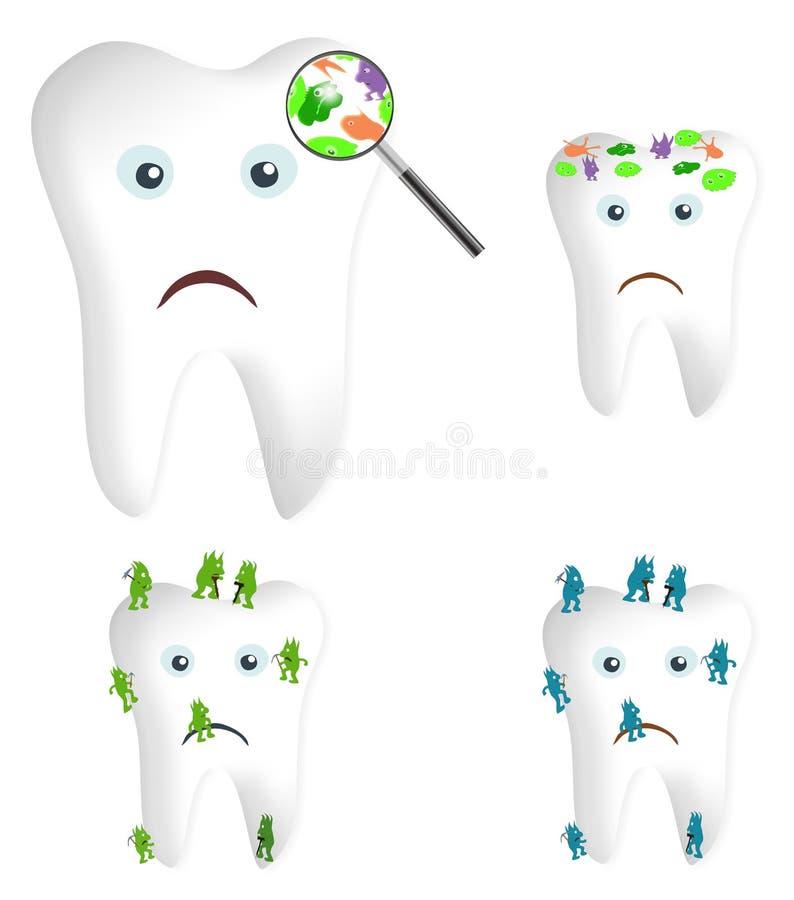 Gérmenes y bacterias del diente ilustración del vector