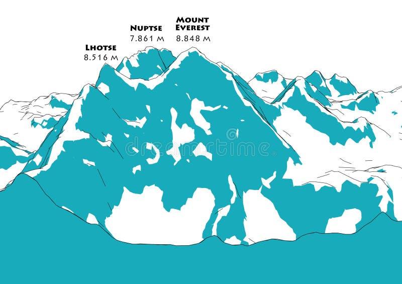 Góra Everest, reliefowy wzrost, góry ilustracja wektor