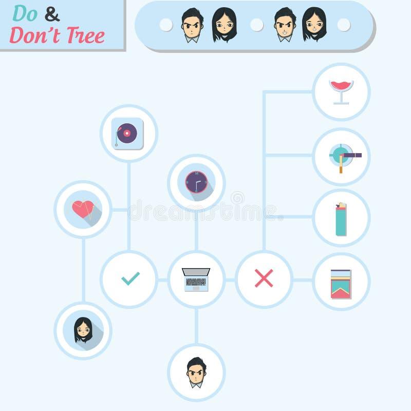 Gör och gör inte trädet som är infographic med det dagliga symbols- och pojkeflickateckenet royaltyfri illustrationer
