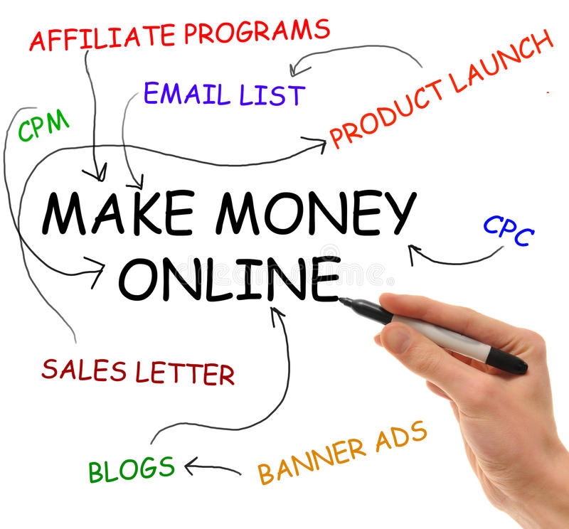 gör pengar online- stock illustrationer