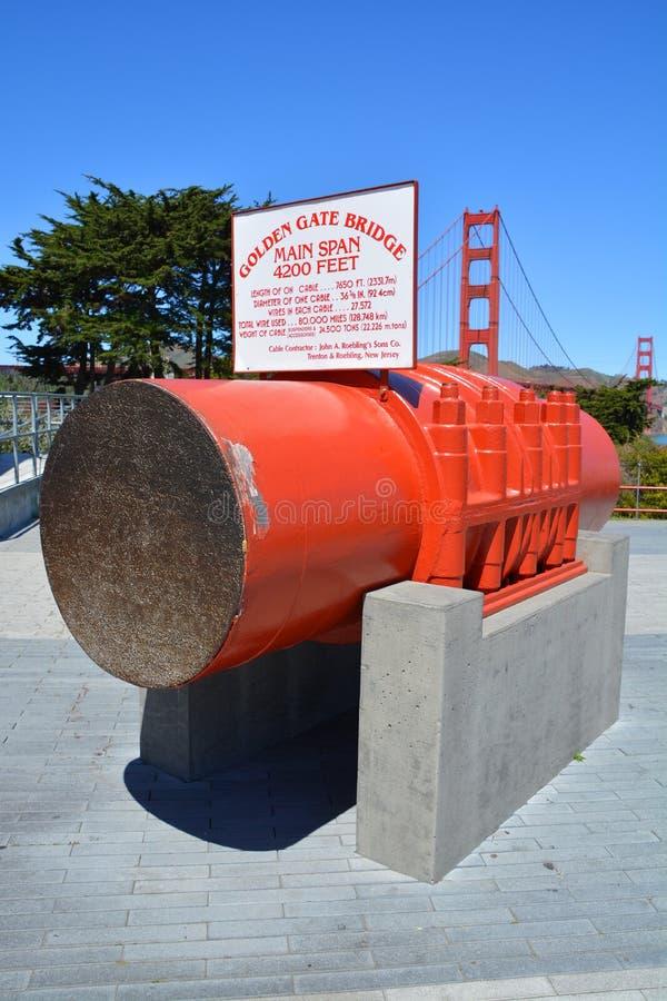 Główny piędź rozmiar Golden Gate Bridge fotografia stock