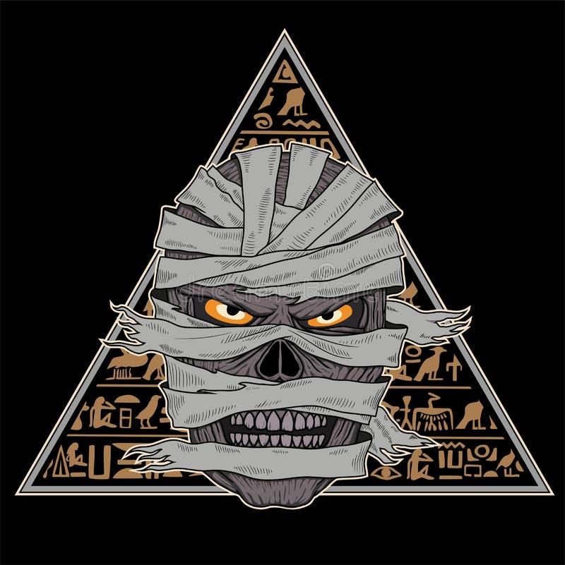 Głowa mamusia przeciw tłu hieroglify royalty ilustracja