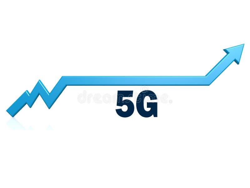 5G η λέξη με το μπλε αυξάνεται το βέλος διανυσματική απεικόνιση