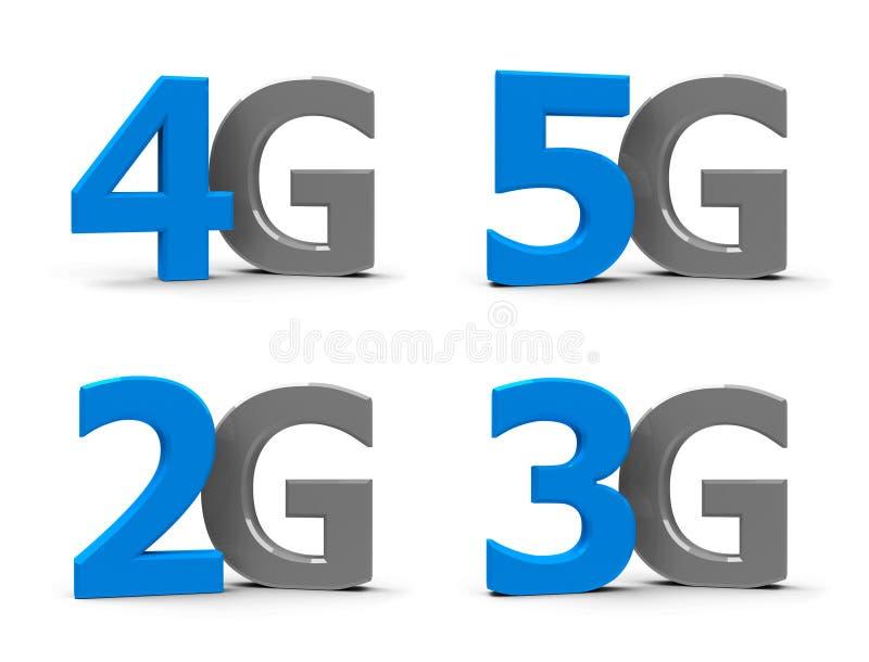 2G 3G 4G 5G pictogrammen stock illustratie
