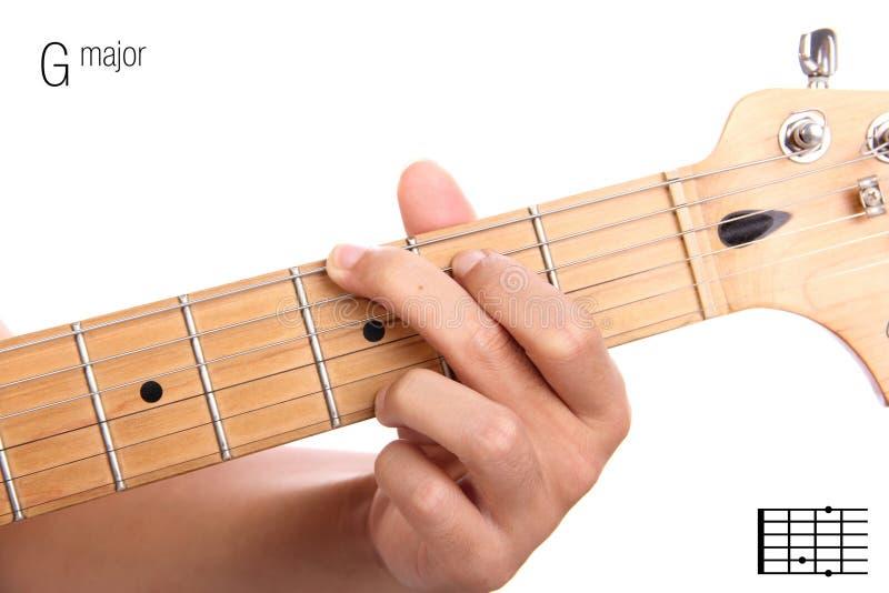 G Major Guitar Chord Tutorial Stock Image Image Of Electric Basic