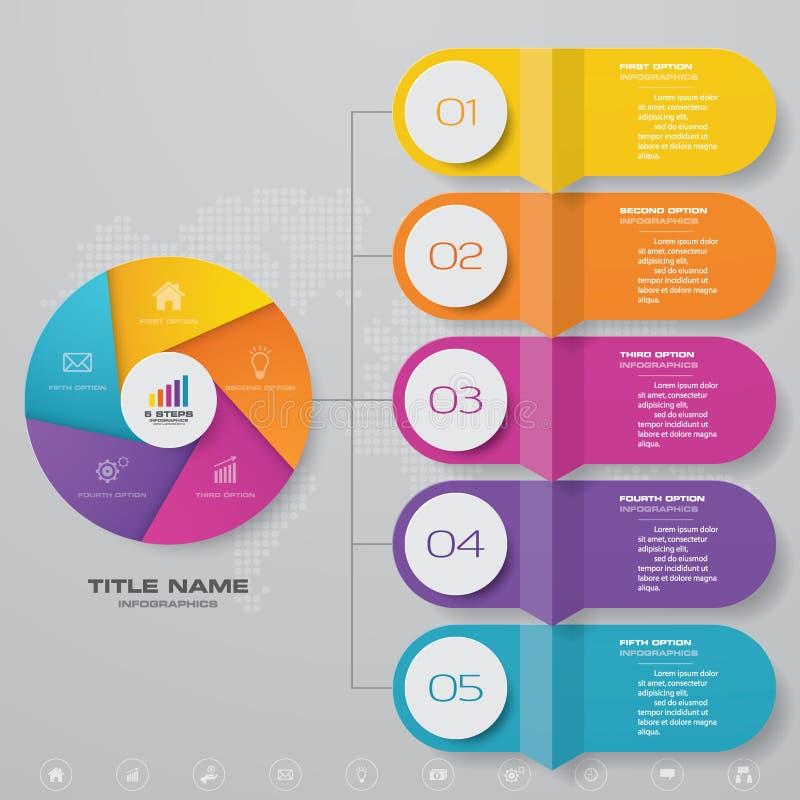 G?ra sammandrag f?r presentationsdiagrammet f?r 5 moment best?ndsdelen f?r infographicsen vektor illustrationer