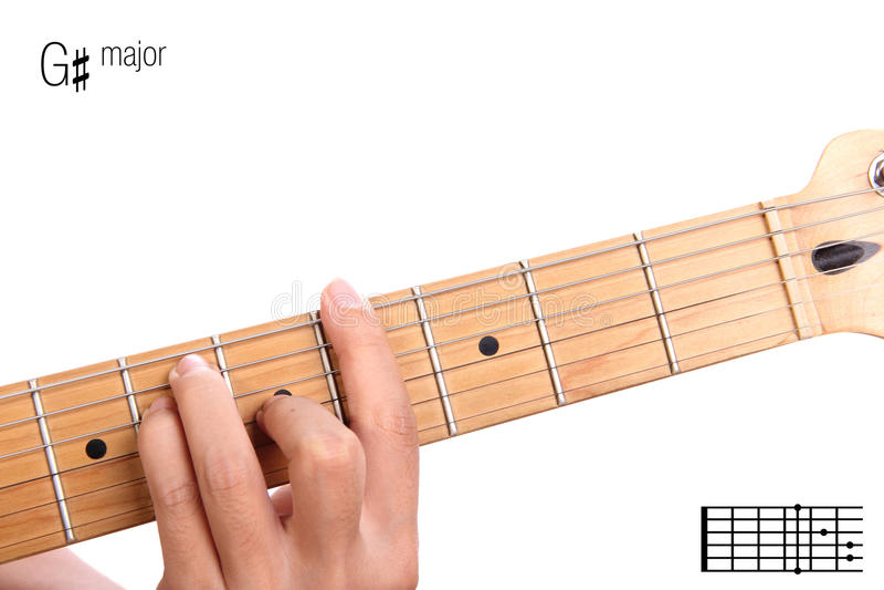 G Sharp Major Guitar Chord Tutorial Stock Photo Image Of Finger