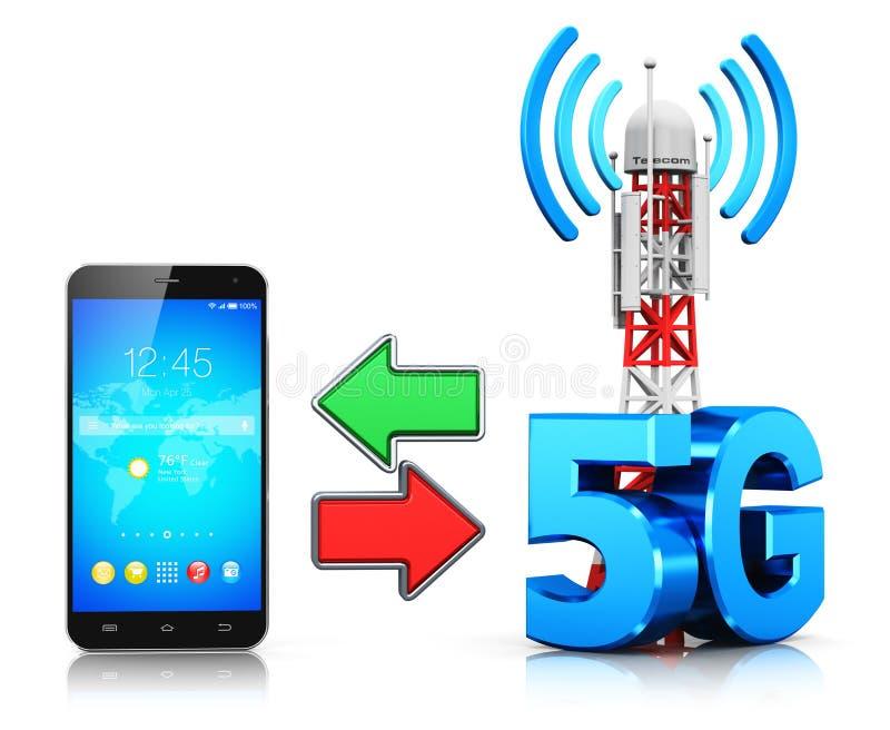 5G technologii komunikacyjnej bezprzewodowy pojęcie ilustracji