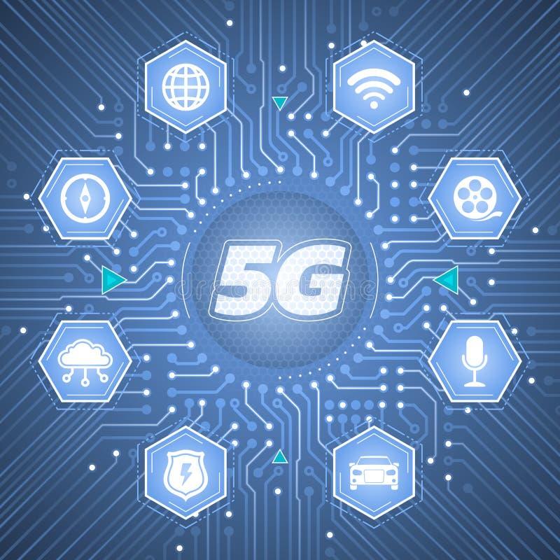 5G - 5tos sistemas inalámbricos de la generación libre illustration