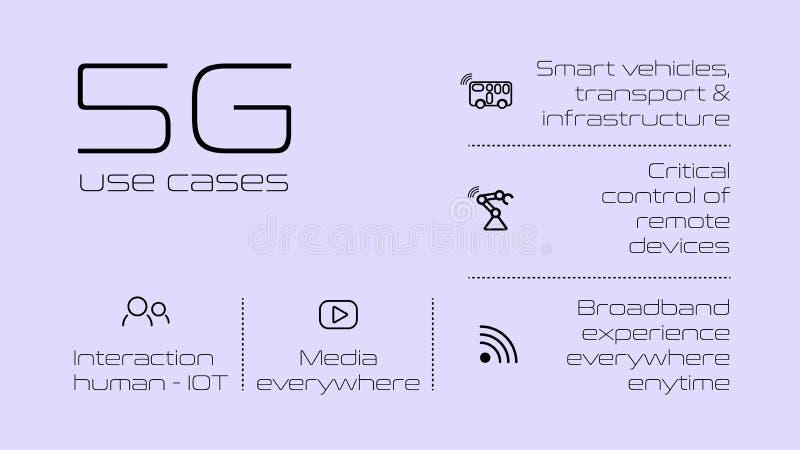 5G u?ywaj? skrzynki Infographic pokazuje głównych kierunki nowej technologii zastosowanie royalty ilustracja