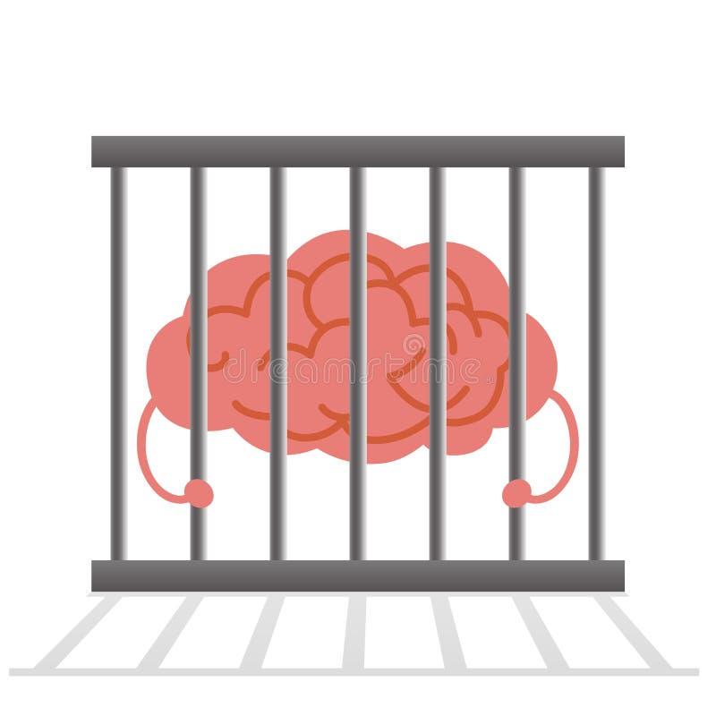 Gaiola do cérebro ilustração do vetor