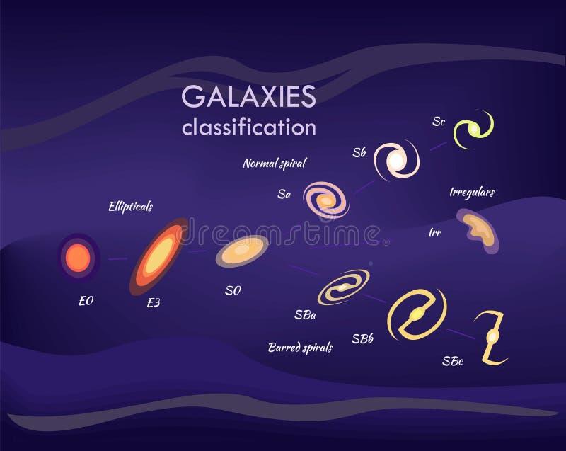 Galaxies et information, illustration de vecteur illustration libre de droits