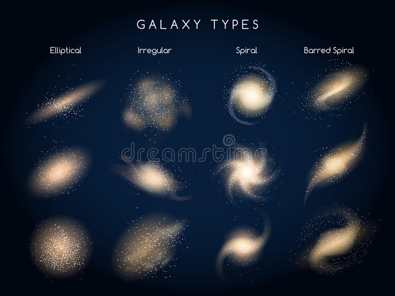 Galaxy types vector icons vector illustration