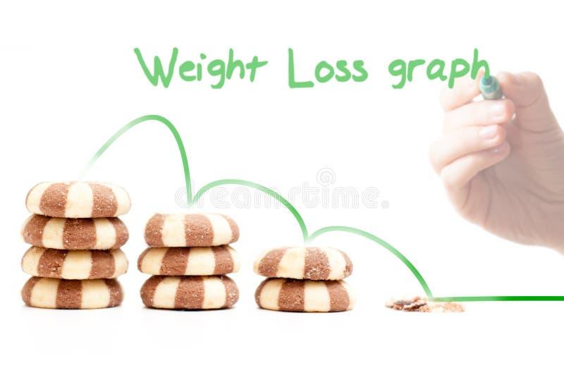 Galletas y pérdida de peso fotos de archivo