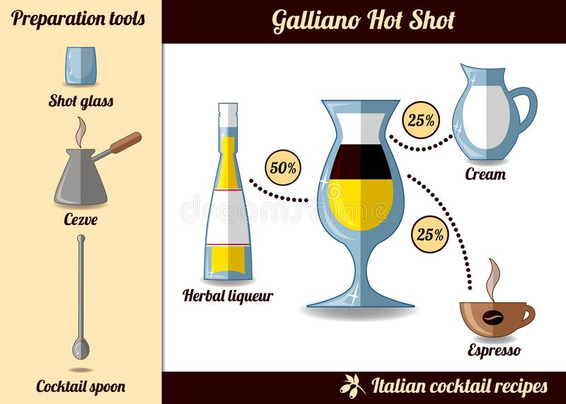 Galliano Hot Shot cocktail. Infographic set, recipe illustration. Italian Cocktail Collection. Vector illustration vector illustration