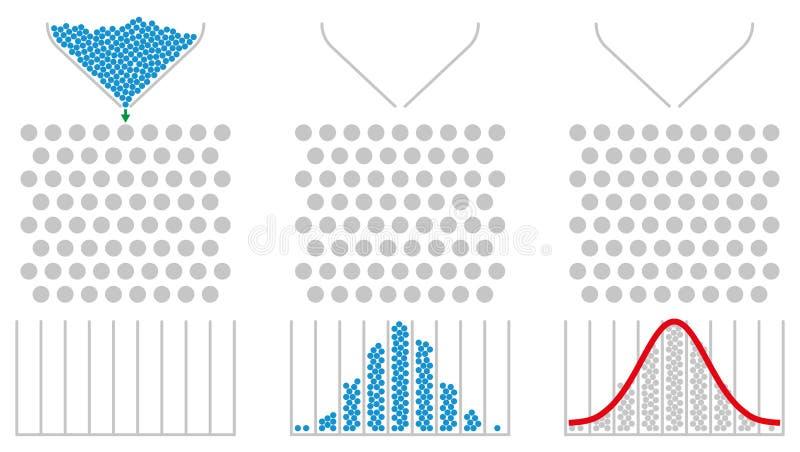 Galtondoos, normale distributie, Gaussian klokkromme stock illustratie