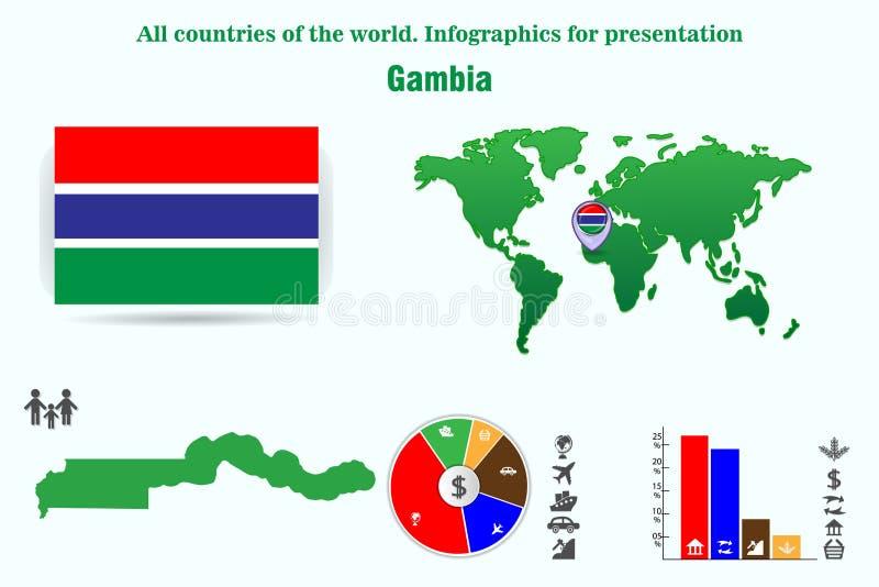 Gambia Wszystkie kraje świat Infographics dla prezentaci royalty ilustracja
