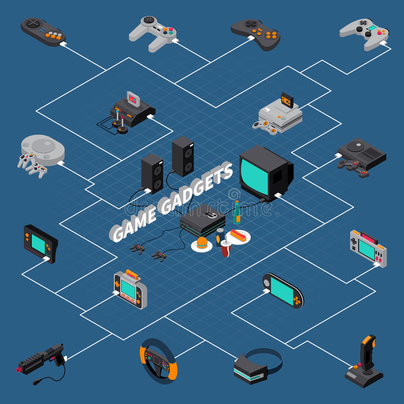 Game Gadgets Isometric Flowchart. With console tv joystick gamepad loudspeakers virtual mask gun steering wheel vector illustration stock illustration