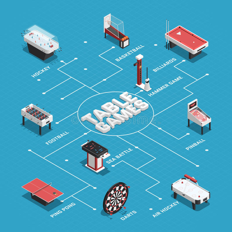 Game Isometric Flowchart Composition. Colored games game machine isometric flowchart composition with arrows and pointers for presentation vector illustration vector illustration
