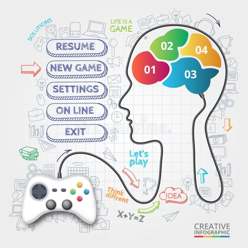 Gamepad de vecteur qui commande le cerveau illustration stock