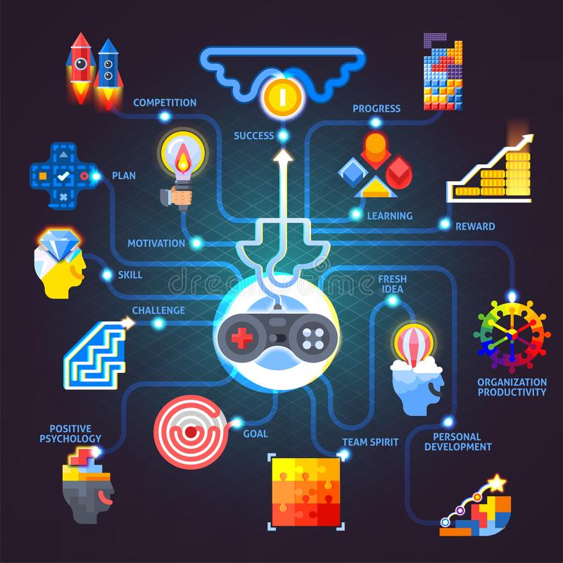 Gamification Motivation Principles Flat Flowchart. Gamification principles elements applications flat colorful glowing flowchart design with black background stock illustration