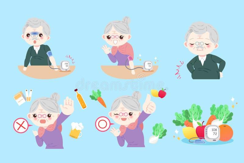 Gamla människor med högt blodtryck stock illustrationer