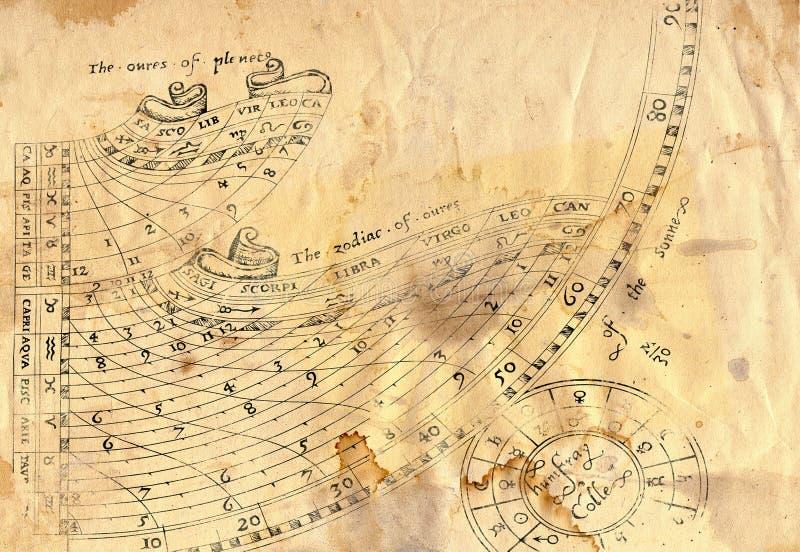gammala paper tecken för grungehoroskop vektor illustrationer
