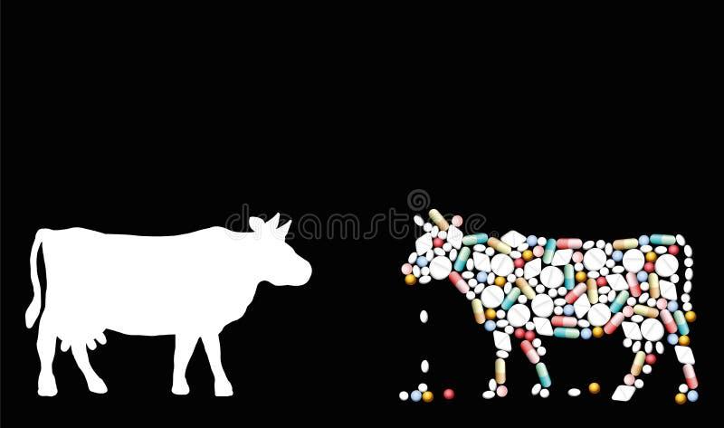 Ganado de los productos farmacéuticos de las píldoras de la vaca stock de ilustración