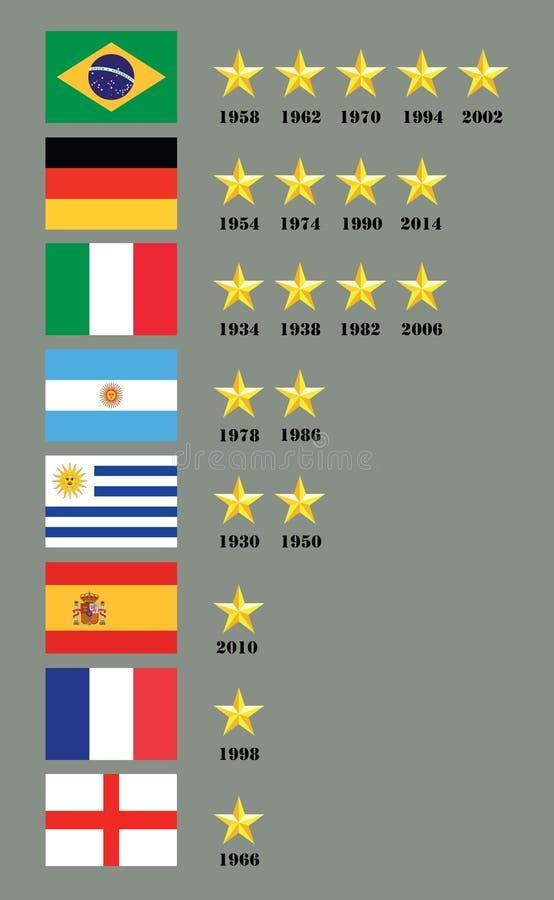 Ganadores derechos actuales del mundial stock de ilustración
