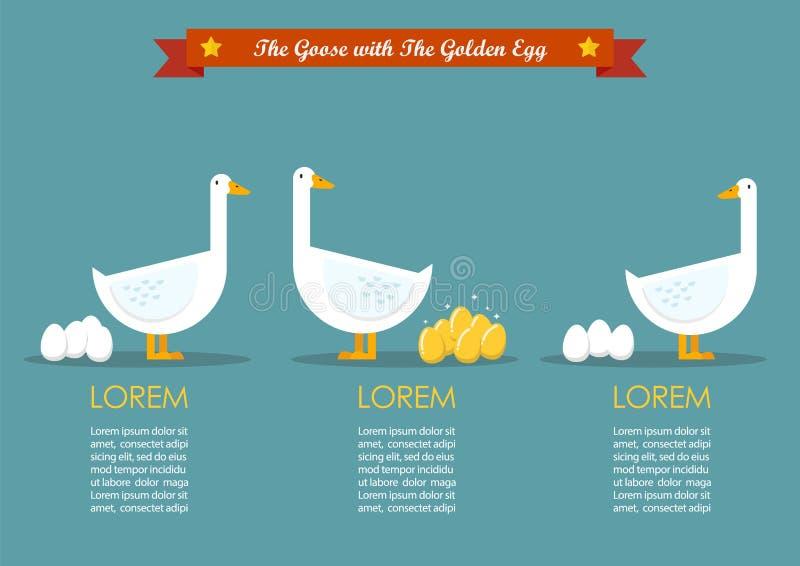 Ganso especial diferente através de um grupo de infogr ordinário do ganso ilustração do vetor