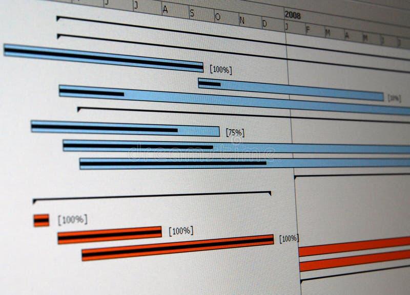 A Gantt chart is a type of bar stock images