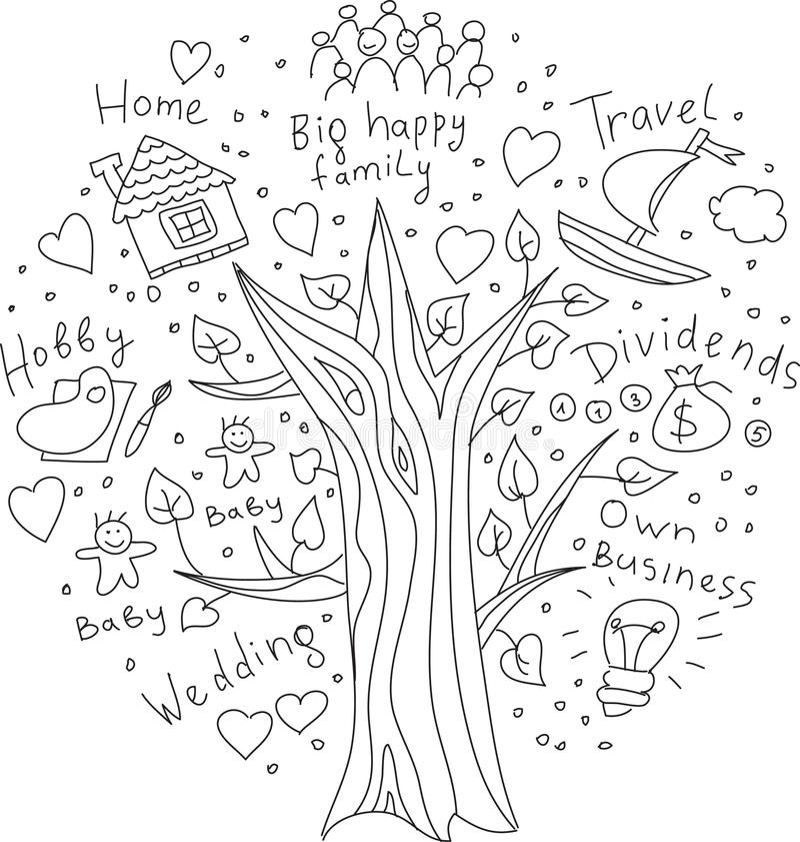 Garabatea el árbol de sueños y de metas ilustración del vector