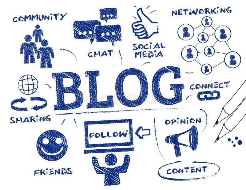 Garabato Blogging del concepto stock de ilustración