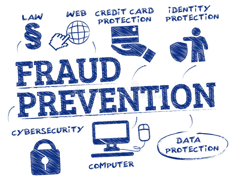 Garabato del concepto de la prevención de fraude stock de ilustración