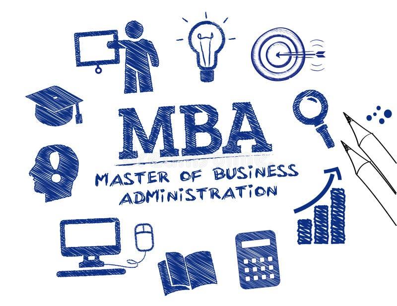 Garabato del concepto del master en administración de empresas stock de ilustración