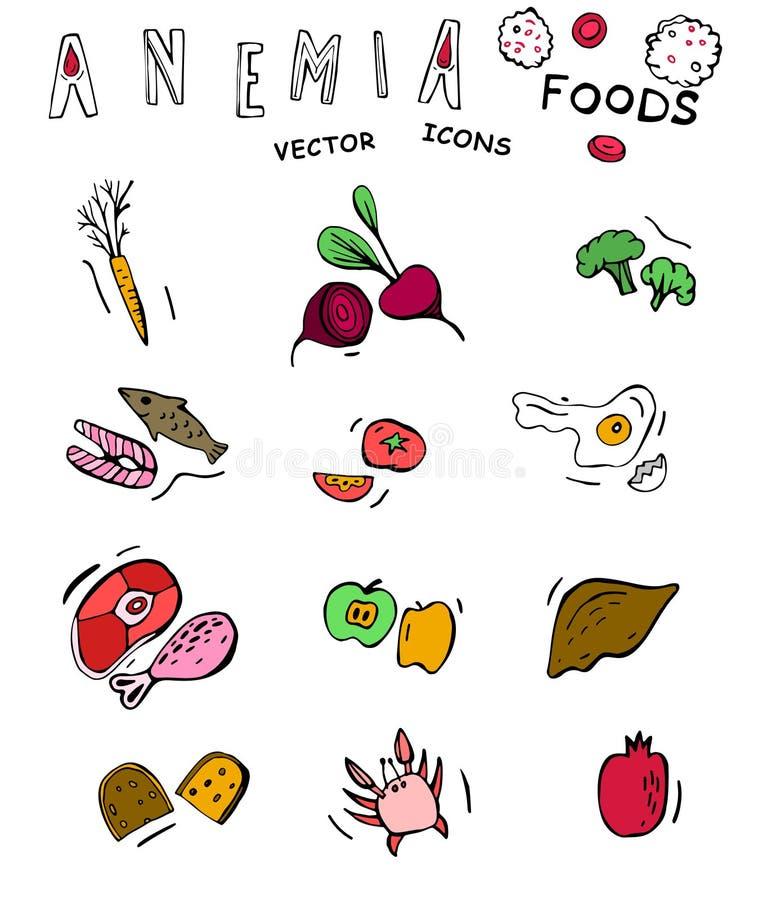 Garabatos de la comida de la anemia stock de ilustración