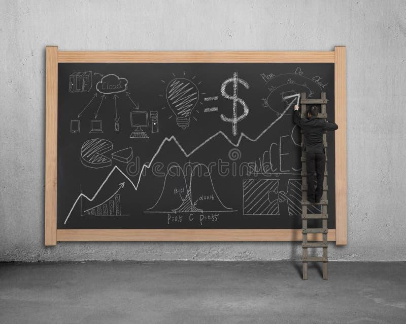 Garabatos del concepto del negocio del dibujo en la pizarra stock de ilustración